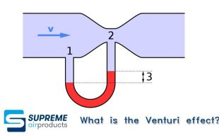 What is the venturi effect?