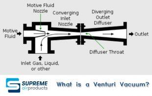 What is a venturi vacuum