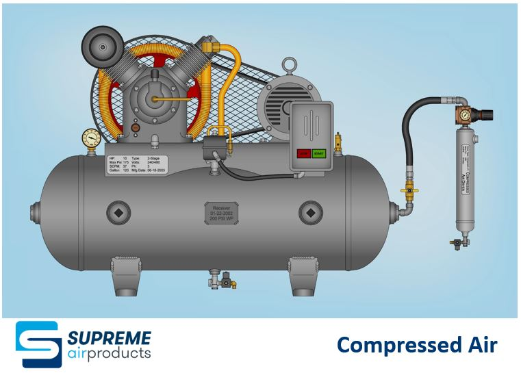 Compressed air - Supreme Air Products