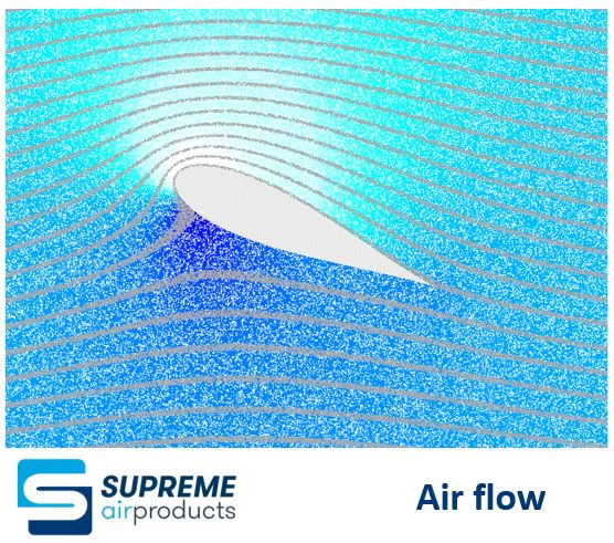Air flow - Supreme Air Products
